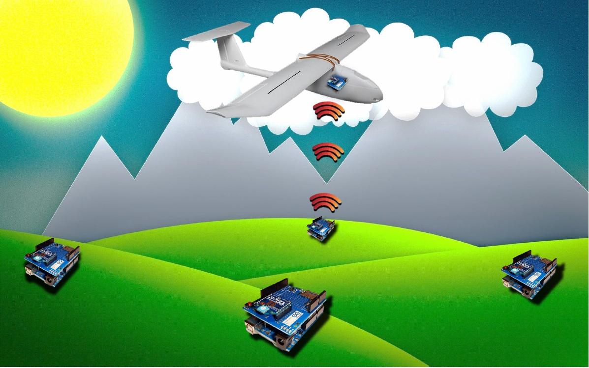 WSN aerial node